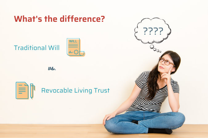 The Postage - Traditional Will vs. Revocable Living Trust